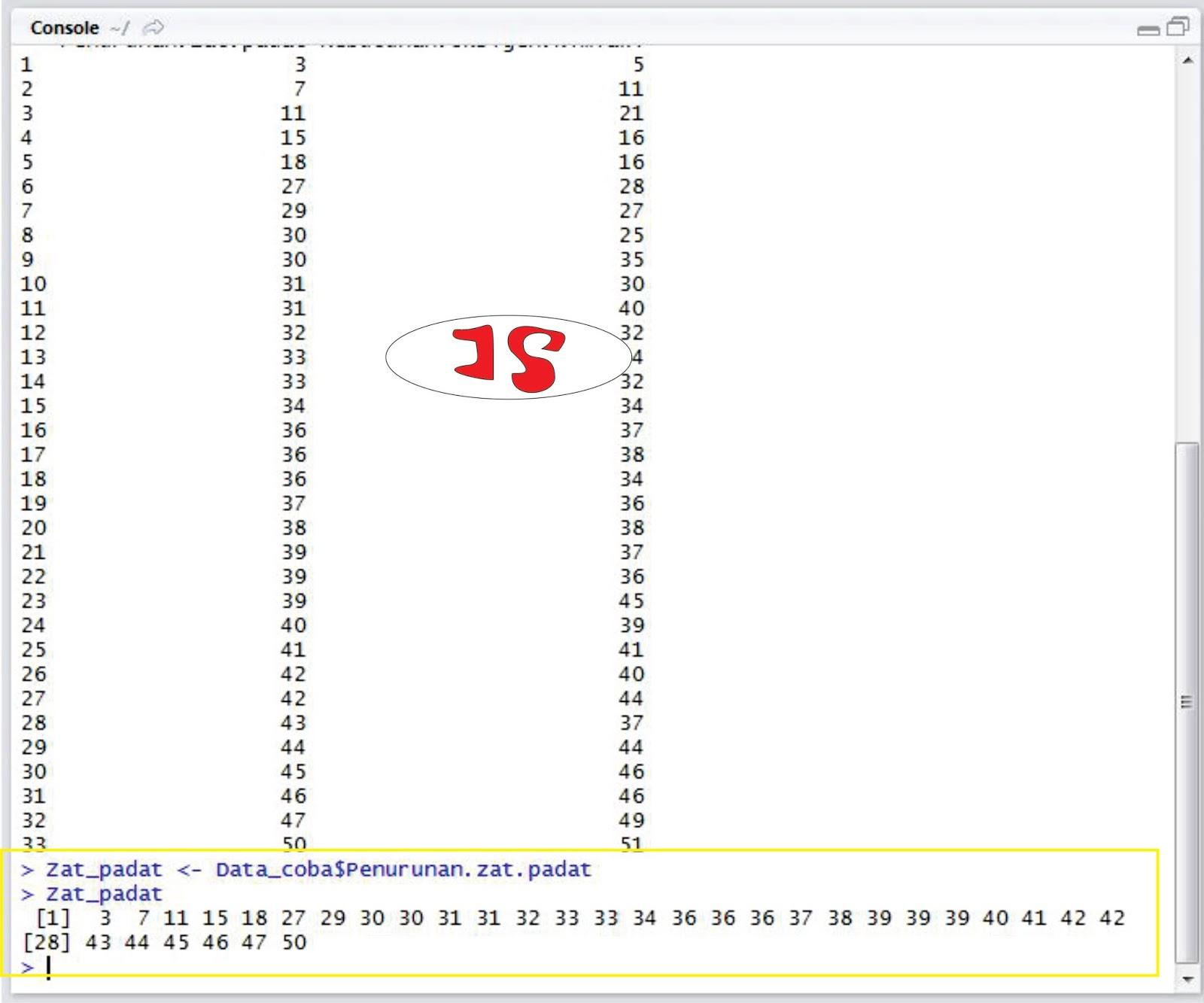 Cara membuat histogram dengan r jendela statistika buatlah data frame dari variabel yang di inginkan dengan menuliskan syntaq zatpadat datacobapenurunantdat ccuart Choice Image