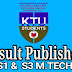 KTU S3 Result Published:M.Tech