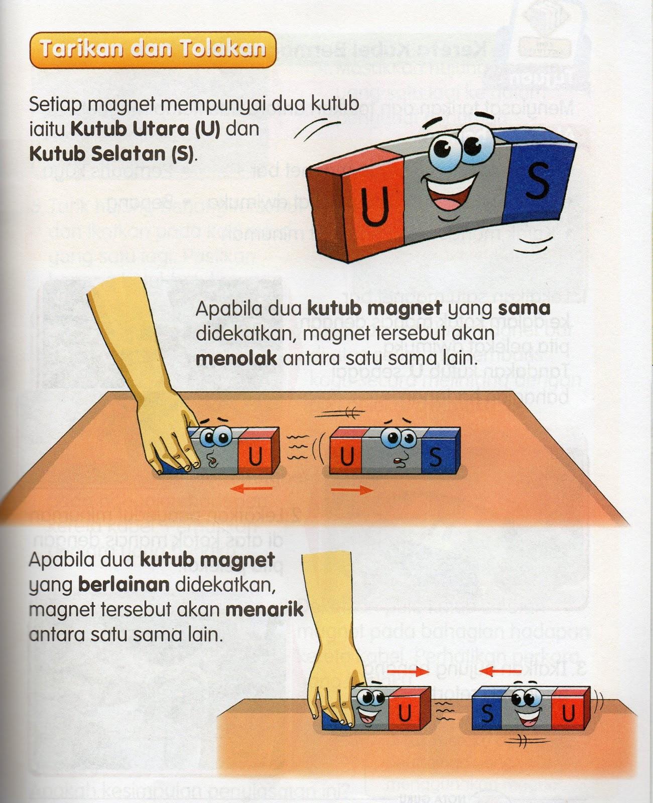 Kegunaan Magnet Pada Kompas Siti