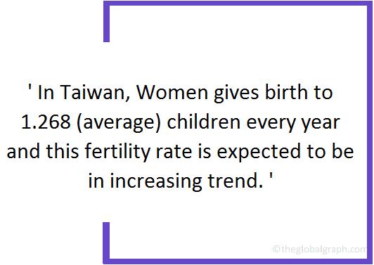 Taiwan  Population Fact