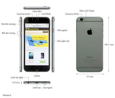 Cấu hình iphone 6 cũ tại hà nội