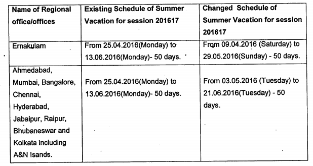 Re Schedule Summer Vacation in KV Schools