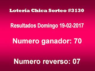 loteria-chica-o-menor-de-honduras-domingo-19-02-2017