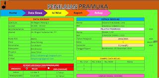 Aplikasi Penilaian Pramuka dalam Kurikulum 2013
