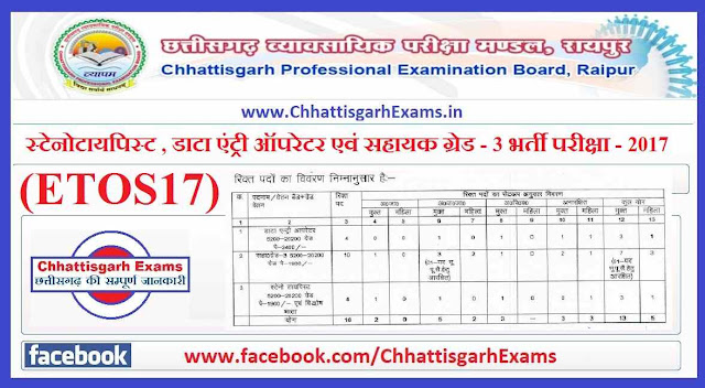 CGVYAPAM ETOS17 Recruitment