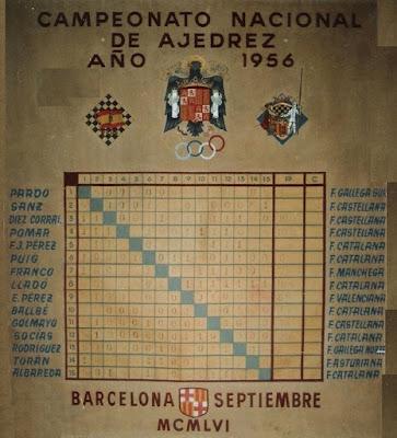 Foto del cuadro de clasificación del XXI Campeonato de España de Ajedrez 1956