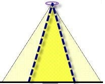 recessed lighting  cone shape