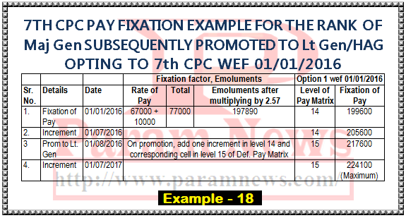 7th-cpc-pay-fixation-example-18-option-from-1-1-2016-maj-gen-promoted-lt-gen-hag-paramnews