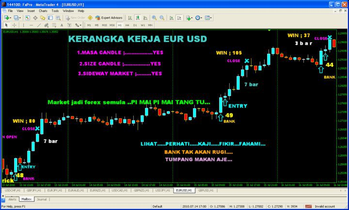 Tipuan forex