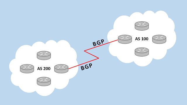 Gambar ilustrasi penggunaan BGP
