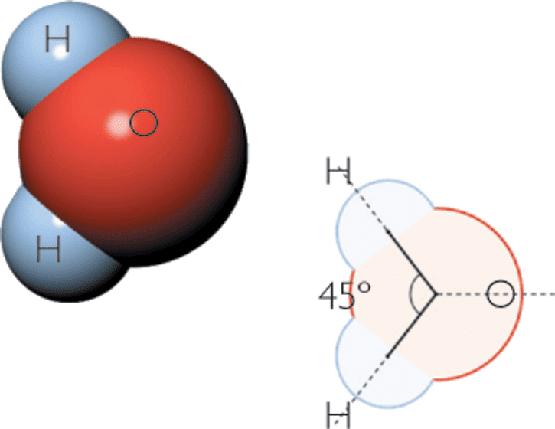 El Agua 3 3 4 Estructura Molecular Del Agua Enlaces