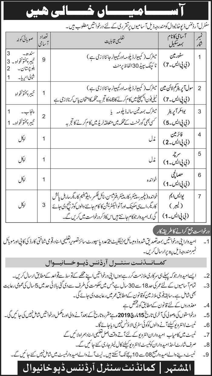 Jobs in Central Ordinance Deport Khanewal March 2019