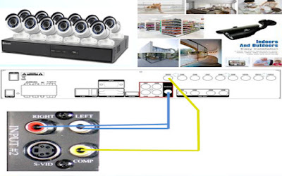 How Does HD DVR Box Work