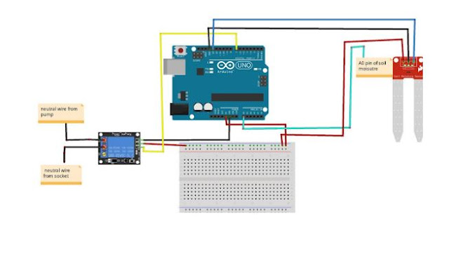 Circuit Diagram for Smart irrigation system