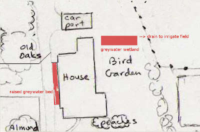sketch of ideas for utilizing greywater