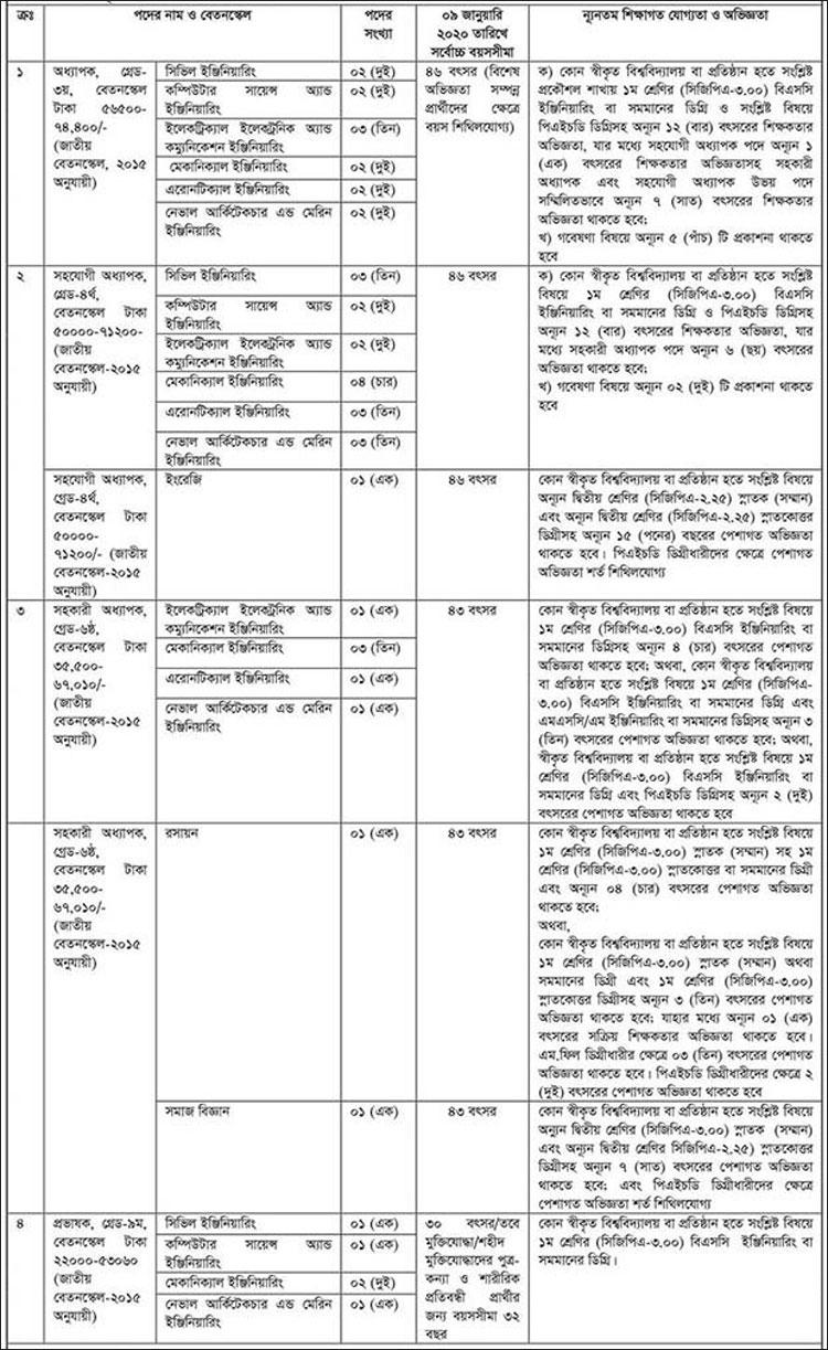 শিক্ষক নিয়োগ বিজ্ঞপ্তি ২০২০ - ৪৪ জন শিক্ষক নেবে এমআইএসটি