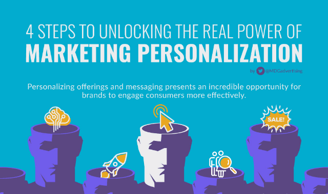 4 Steps to Unlocking the Real Power of Marketing Personalization