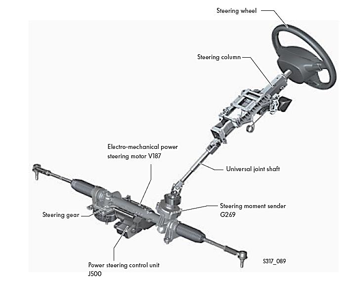 Nota Automotif: Sistem stereng kuasa elektro mekanikal