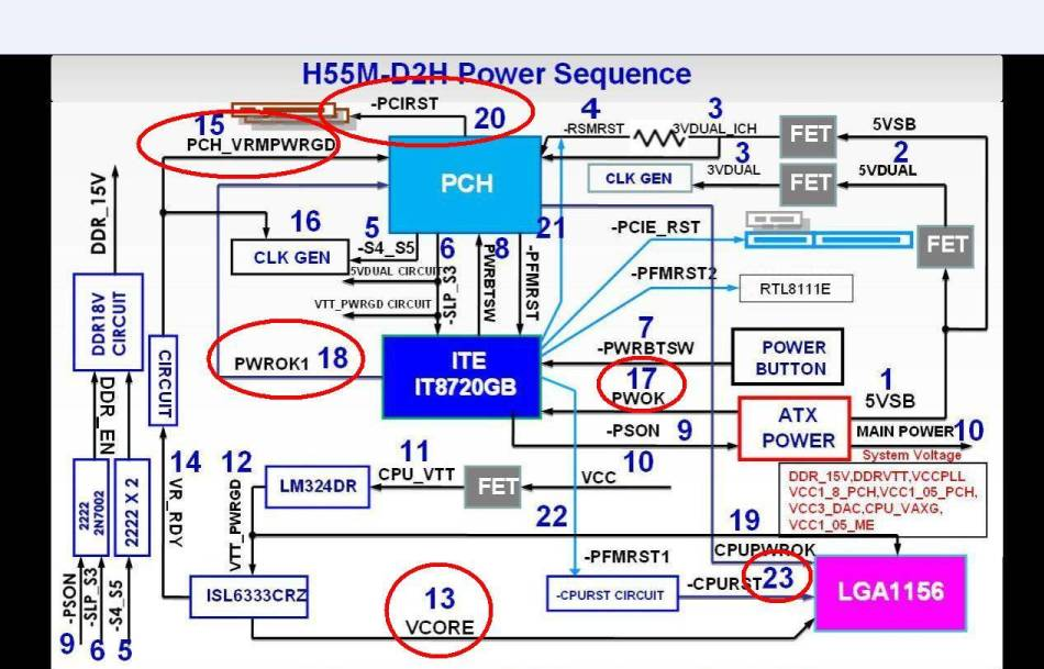ASUS P7H55 DESKTOP MOTHERBOARD POWER ON SEQUENCE,TEST POINTS AND VOLTAGES  LAPTOP,DESKTOP,LCD