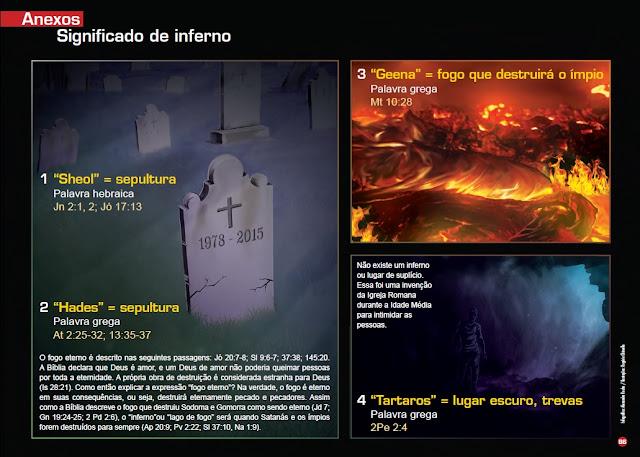9 O inferno na Bíblia