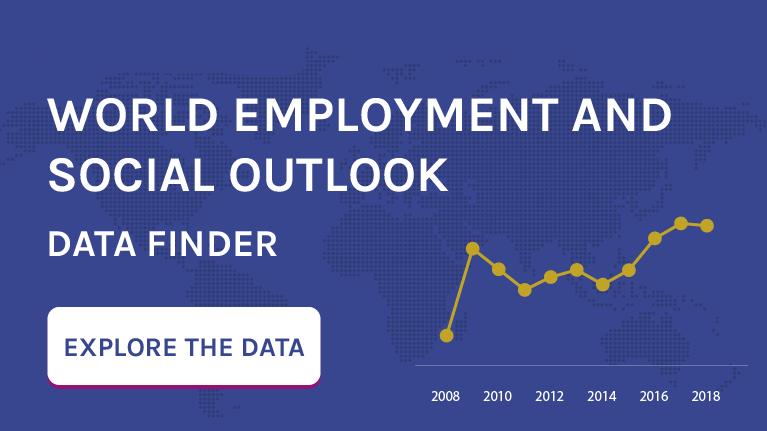 विश्व रोजगार रिपोर्ट