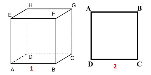 Pemahaman Objek 3d Dan 2d Otodidakblend