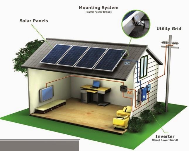 ผลการค้นหารูปภาพสำหรับ บ้าน solar cell