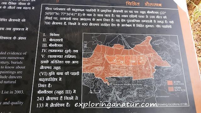 Bhimbetka Site Detail