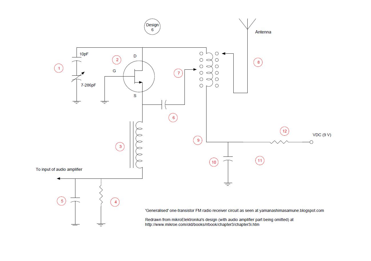 Thorpnics Single Transistor Fm Radio Receiver