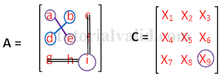 X9 cofactors matriks 3x3