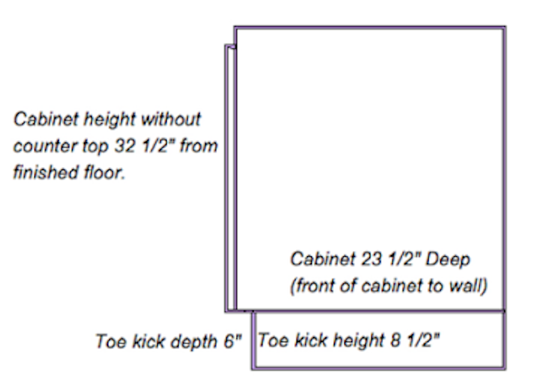 cabinet toe kick height | Homeminimalist.co