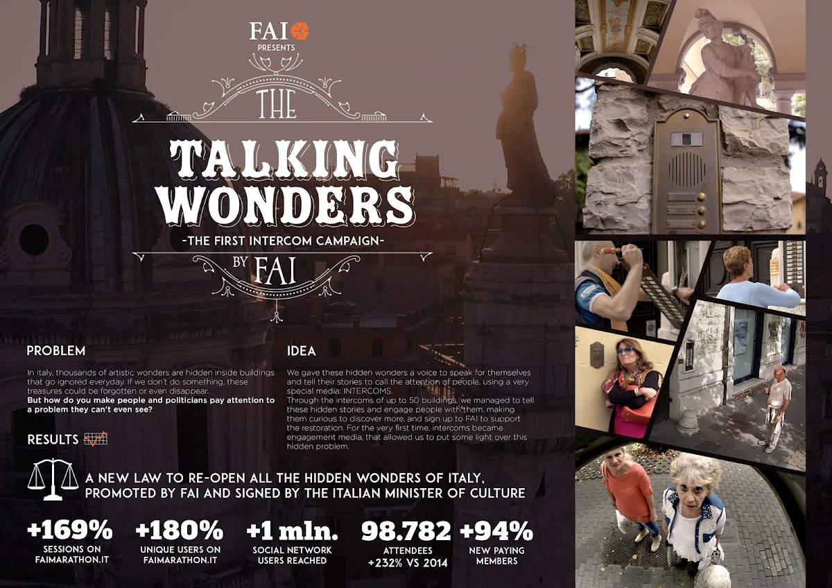 FAI: The Talking Wonders Fondo Ambiente Italiano