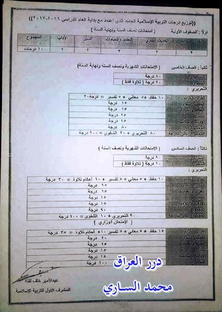 توزيع درجات التربية الاسلامية الجديد الذي اعتمد مع بداية العام الدراسي 2016-2017