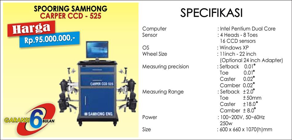 Spooring Monitor