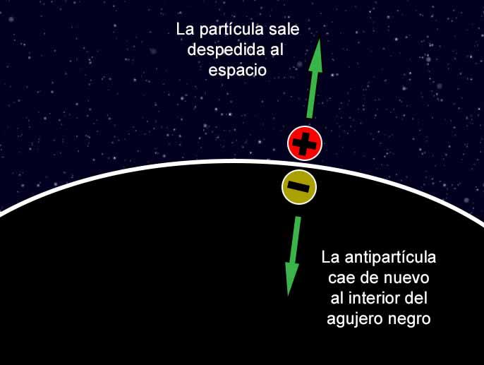 Se puede destruir un agujero negro