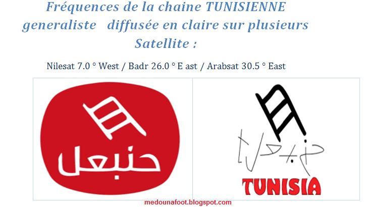 frequence satellite nilesat