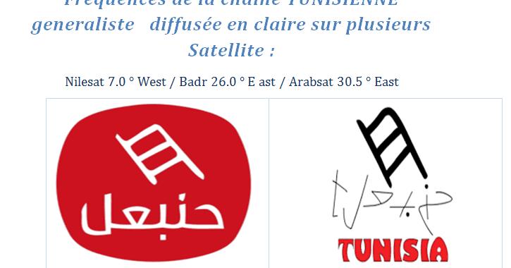 Fréquences Hannibal TV sur plusieurs Satellites Nilesat Badr