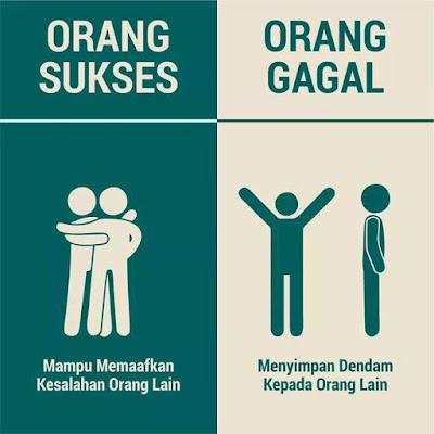 6 Perbedaan Orang Sukses dan Orang Gagal