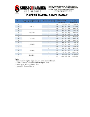 HARGA PAGAR BRC TERUPDATE 2019 JANUARI