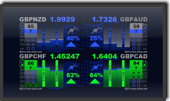 Nitro forex indicator for metatrader