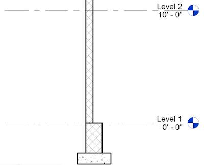 控制链接模型中的工作集可见性-结构示例插图