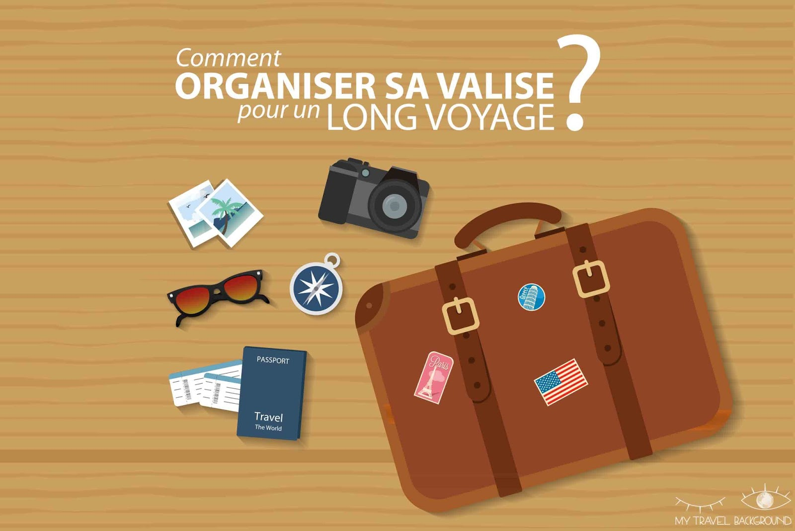 My Travel Background : Comment organiser sa valise pour un long voyage?