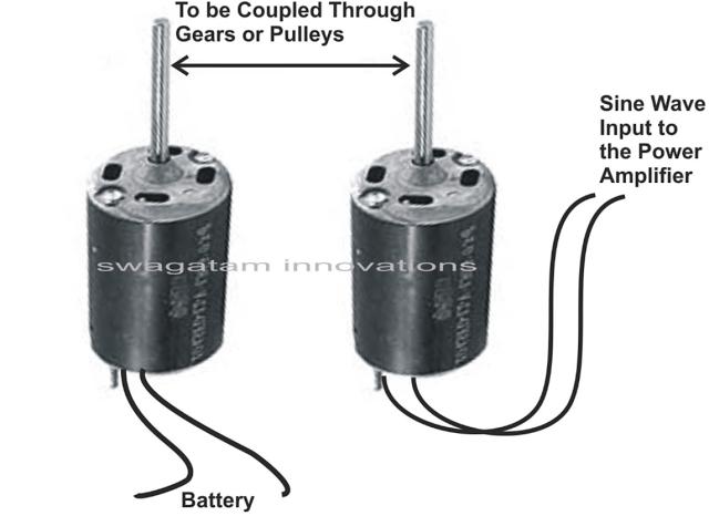 coupling 2 DC motors for sinewave output