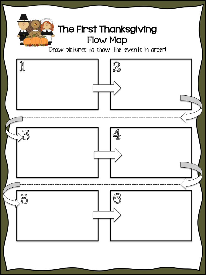 Mrs. MeGown's Second Grade Safari: The First Thanksgiving ...