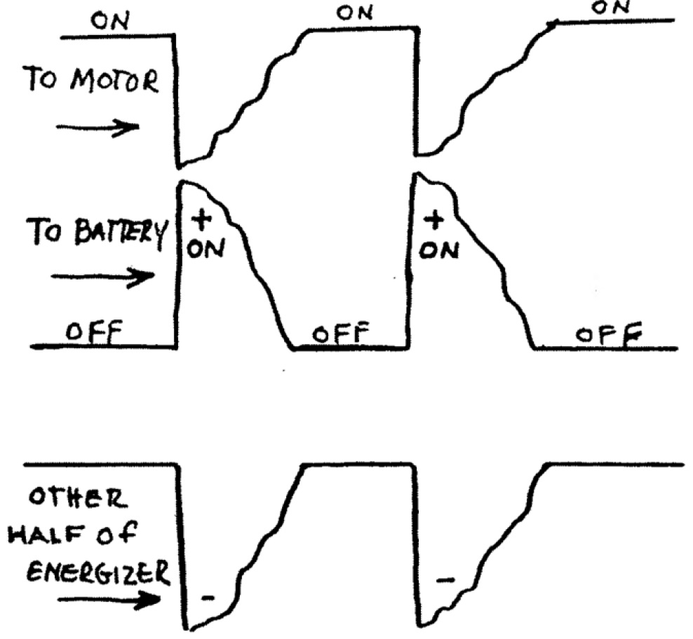 FREE ENERGY GENERATION-Circuits a Schematics-John Bedini