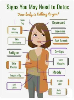 signs you may need to detox