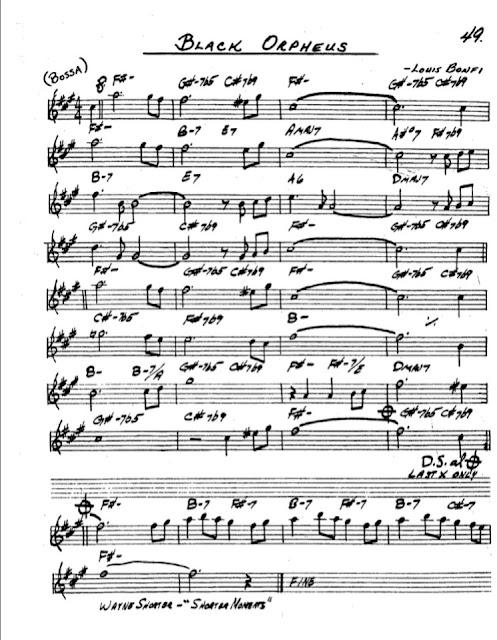 Partitura Saxofón Louis Bonfi