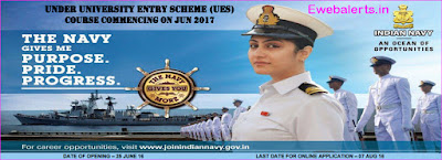 Indian Navy UES Notification