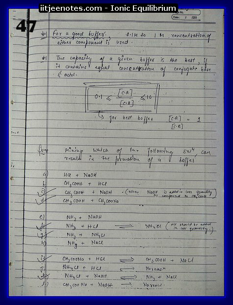 Ionic Equilibrium Notes IITJEE 15