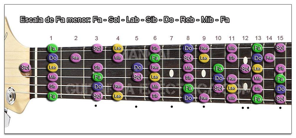 Escala Guitarra Fa menor- F m